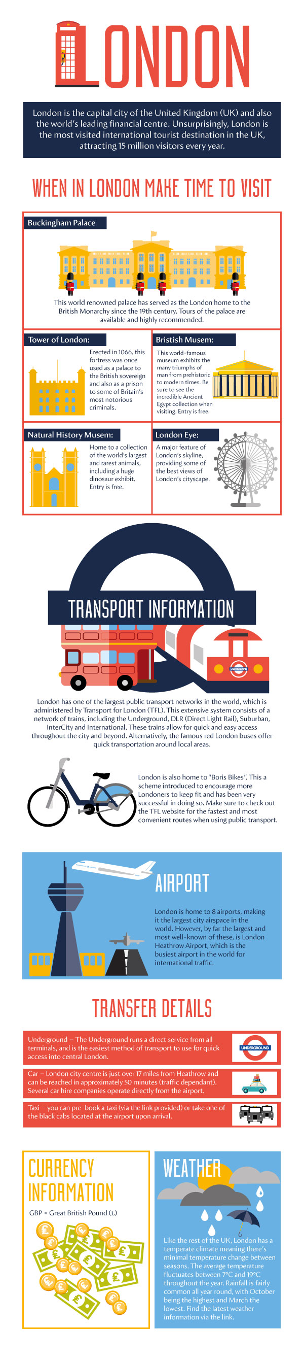 SilverDoor-London-city-guide54e8b587c91b8.jpg?ooMediaId=561