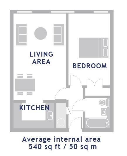 Limehouse Apartments, Limehouse, London